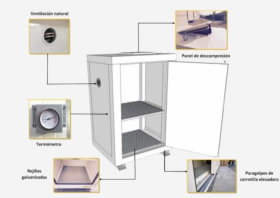 armarios para peróxidos orgánicos